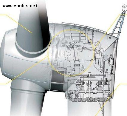 风能风电风机风场电气电器配件